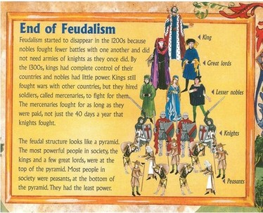 feudalism today s society Feudalism in today's society when searching for information on feudalism it is difficult to find modern sources speaking of it in a positive connotation most seem to regard it as merely a necessary step to capitalism however, there are many aspects of feudalism still present in our society our society's modes of defense.